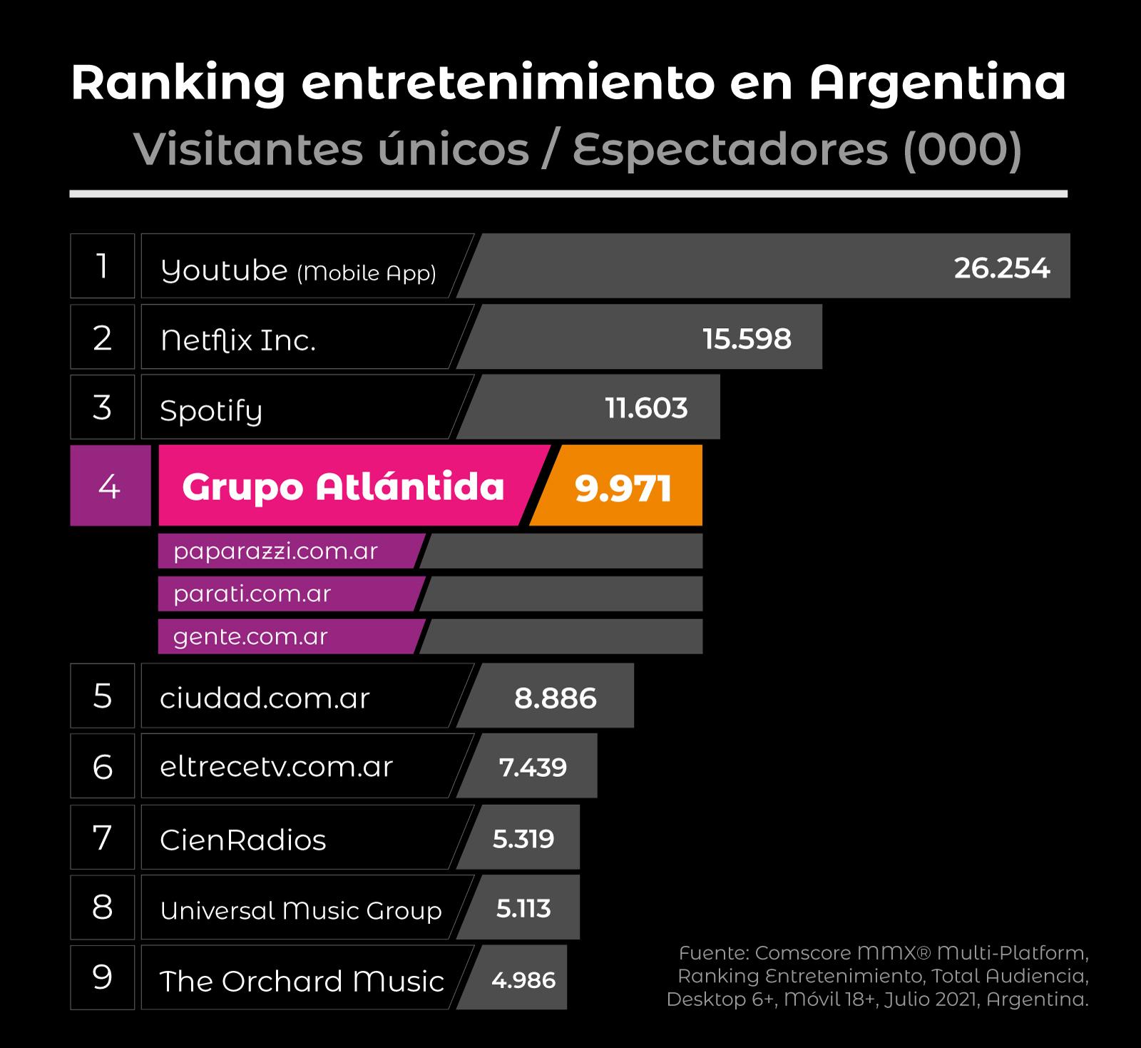 top-entertainment-julio-MEDIAKIT